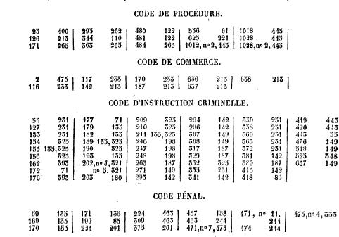 [merged small][merged small][merged small][ocr errors][merged small][ocr errors][ocr errors][merged small][merged small][merged small][ocr errors][merged small][merged small][merged small][merged small][ocr errors][ocr errors][ocr errors][merged small][merged small][merged small][merged small][ocr errors][merged small][ocr errors][ocr errors][ocr errors][merged small][merged small][ocr errors][ocr errors][merged small][merged small][merged small][ocr errors][merged small][merged small]