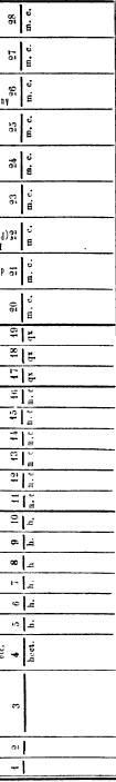 [merged small][merged small][merged small][ocr errors][merged small][merged small][ocr errors][merged small][merged small][merged small][ocr errors][merged small][merged small][ocr errors][merged small][merged small][merged small][merged small][merged small]