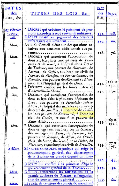 [graphic][subsumed][subsumed][subsumed][subsumed][subsumed][subsumed][ocr errors][subsumed][subsumed][subsumed][subsumed][subsumed][subsumed][subsumed][ocr errors]