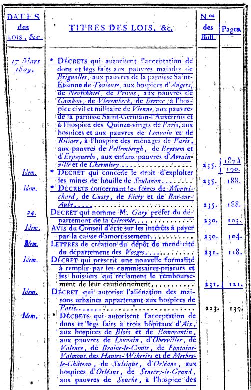 [graphic][subsumed][subsumed][subsumed][subsumed][subsumed][ocr errors][ocr errors][subsumed][ocr errors][ocr errors][ocr errors][subsumed][subsumed]