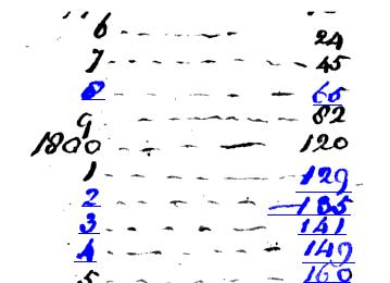 [merged small][ocr errors][ocr errors][merged small][merged small][ocr errors][merged small]