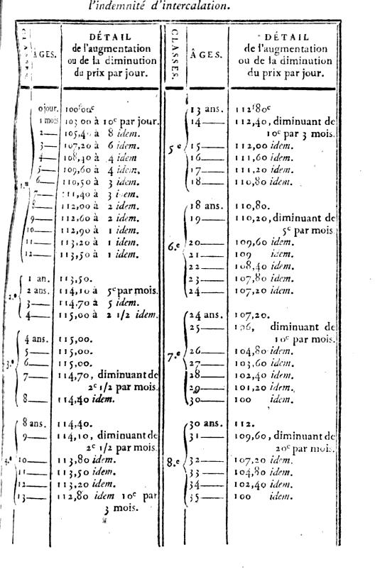 [graphic][subsumed][subsumed][subsumed][subsumed][subsumed][subsumed][subsumed][subsumed][subsumed][subsumed][subsumed][subsumed][ocr errors][ocr errors][subsumed][subsumed][subsumed]