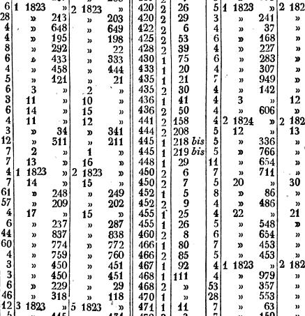 [ocr errors][ocr errors][merged small][ocr errors][ocr errors][ocr errors][ocr errors][ocr errors][ocr errors][ocr errors][ocr errors][ocr errors][ocr errors][ocr errors]