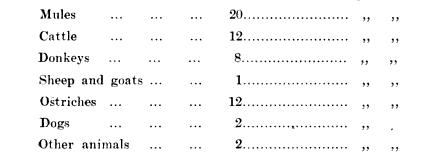 [merged small][merged small][merged small][merged small][ocr errors][merged small][merged small][merged small][merged small][merged small][merged small][merged small][merged small][merged small][merged small][merged small][merged small][merged small][merged small]