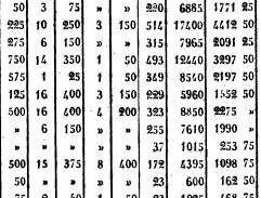 [subsumed][subsumed][subsumed][subsumed][ocr errors][ocr errors][subsumed][ocr errors][ocr errors][ocr errors][subsumed][subsumed][subsumed][subsumed][ocr errors][subsumed][subsumed][subsumed][subsumed][subsumed][subsumed][subsumed][subsumed][ocr errors]