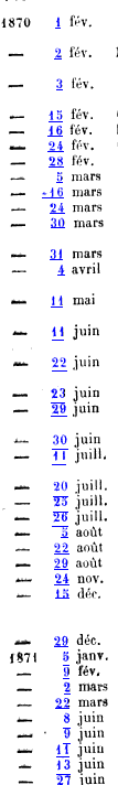 [merged small][ocr errors][ocr errors][ocr errors][ocr errors][ocr errors][table]